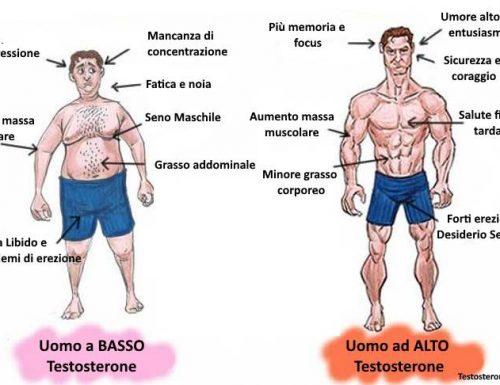 Come aumentare il testosterone in maniera naturale