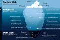 Che cos'è il deep web? Come ci si arriva? Che cosa c'è al suo interno?